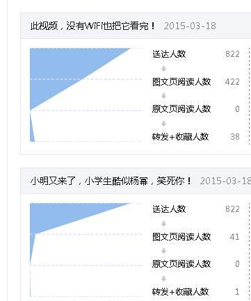 如何判断一个微信公众号是否都是真实粉丝【转】-冯金伟博客园