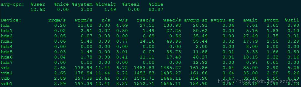 Linux如何查看服务器负载及top命令解释