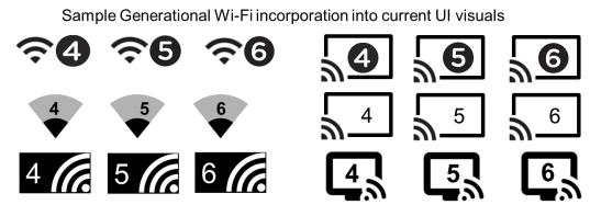 WiFi 6到底好在哪里?WiFi 6标准解析