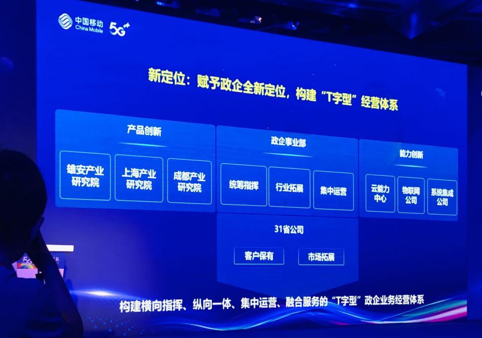 黑龙江移动:逐步开放IDC能力 10倍力量投入5G建设