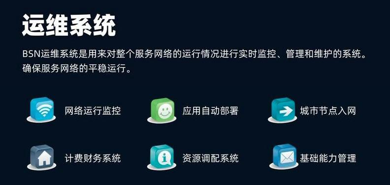 """""""国家队""""区块链服务网络(BSN)背后的""""云""""速加持"""