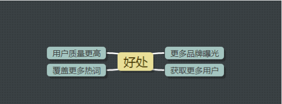 ASO优化如何选关键词?APP行为词的选择方法-冯金伟博客园