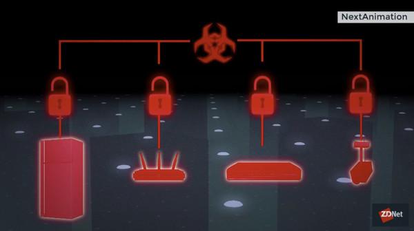 平均每个路由器有172个漏洞!家用路由器安全引担忧