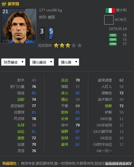 FIFA Online3 AC米兰评测分析 米兰球员推荐