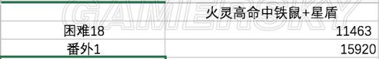 阴阳师茨木全自动挂机刷狗粮方法分享