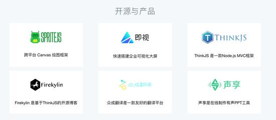 """前360技术总监吴亮加入字节跳动 曾为""""奇舞团""""团长-冯金伟博客"""