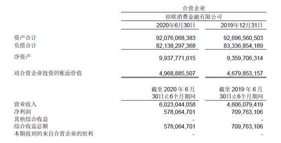 联通发布2020中期业绩报告:营收1503亿元 利润增长