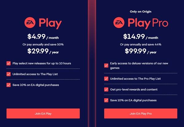 EA Play月底登陆Steam