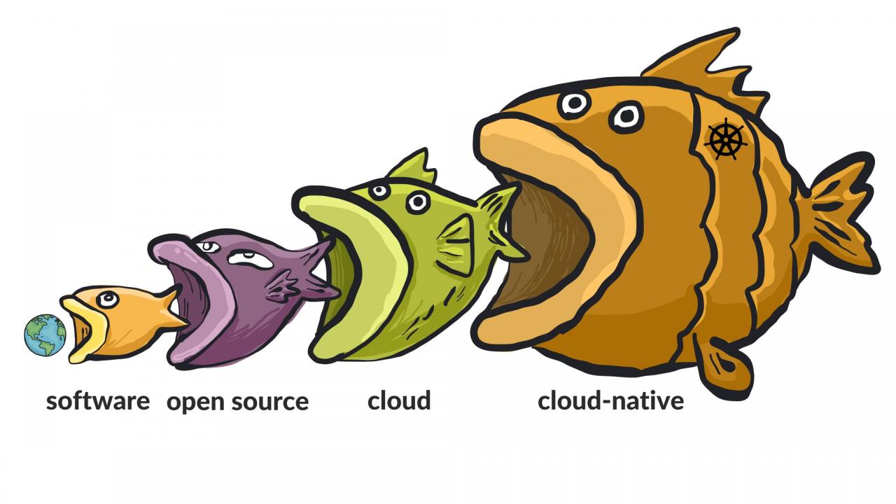 腾讯云产品安全负责人 Fooying:企业上云应关注这六大问题