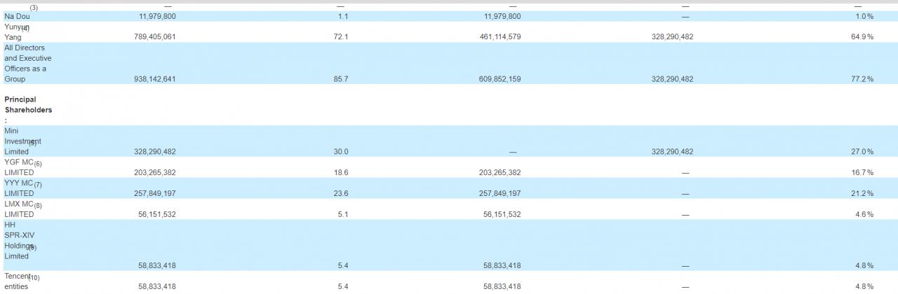 名创优品更新美国IPO招股书 公司市值或超百亿美元