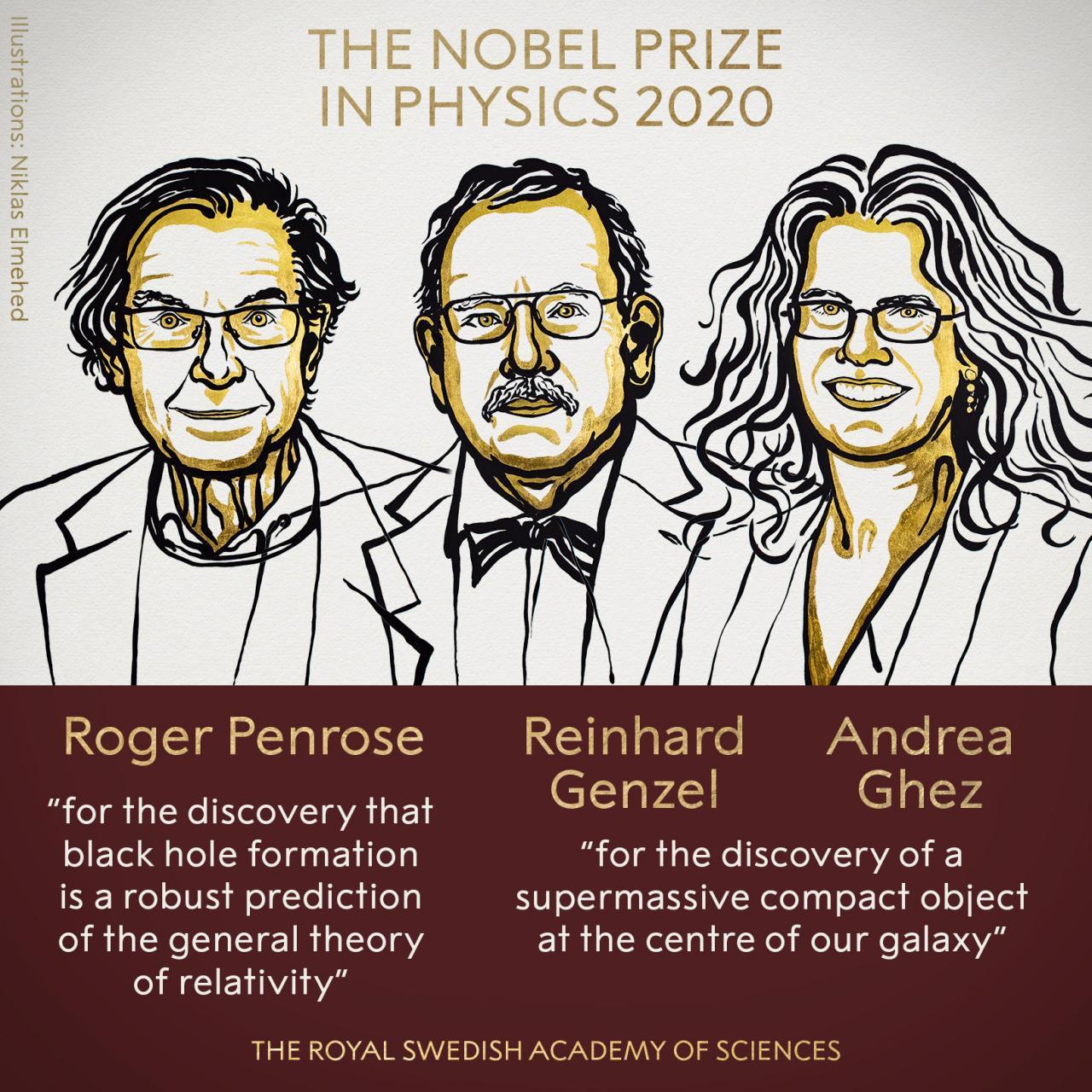 因黑洞研究,三名科学家获2020年诺贝尔物理学奖-风君子博客