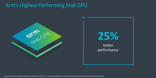 华为麒麟9000曝光:搭载满血24核Mali-G78 GPU
