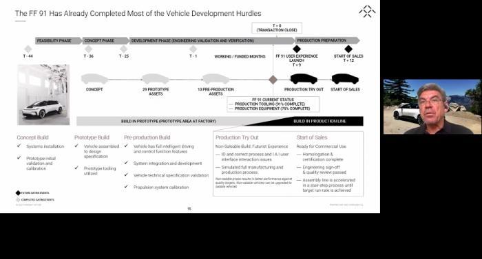 法拉第未来CEO称明年肯定能卖出2400辆电动汽车