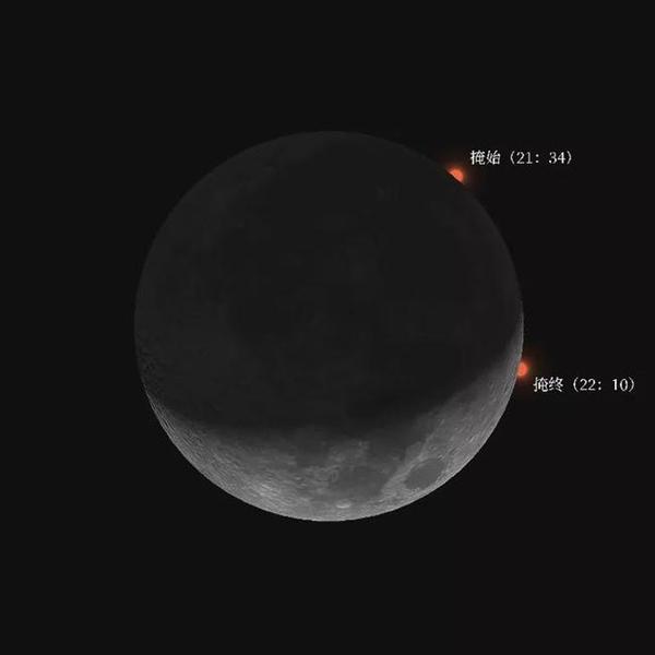 """""""月掩火星""""天象今晚上演 直播入口公布:一键直达"""