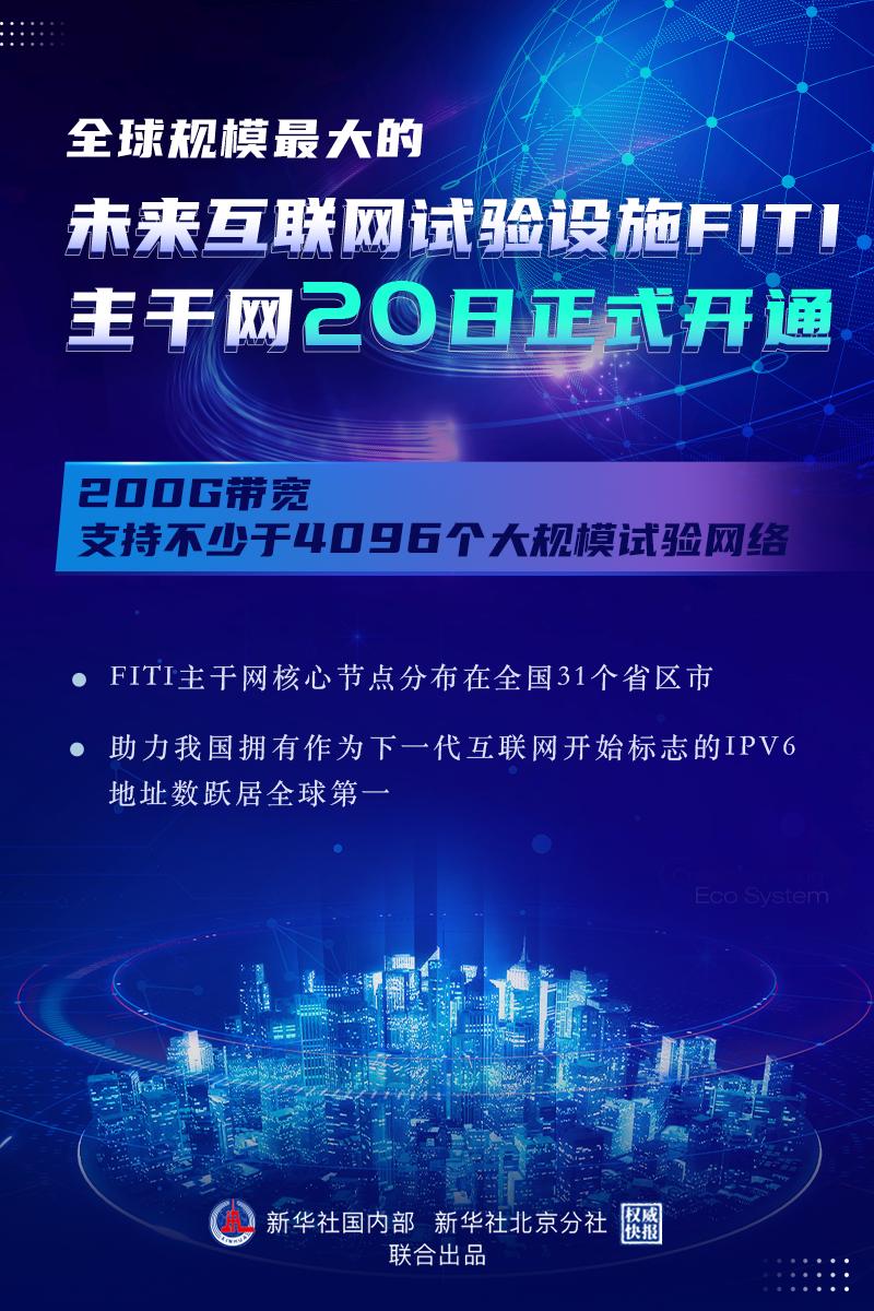 中国开通全球规模最大互联网试验设施主干网