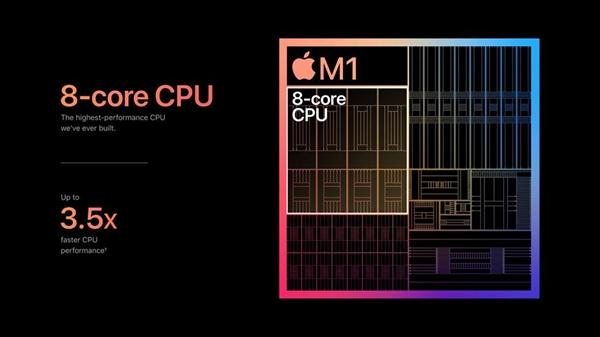 新款iPad Pro采用M1处理器+16G内存 苹果解释:买了不会很快过时