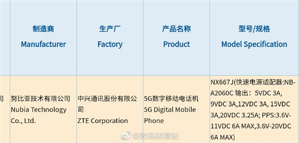 不止骁龙888!曝努比亚Z30获3C认证:支持120W超级快充