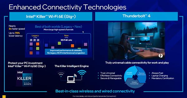 Intel 10nm H45 11代酷睿高性能处理器正式发布:i5挑落锐龙9