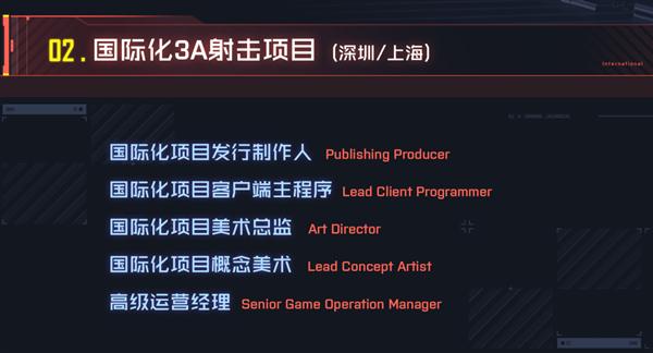 腾讯天美3A项目热招 打造开放世界、射击项目
