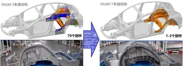 汽车车身工程革命!特斯拉超级工厂冲压130公斤压铸件 零件大幅减少