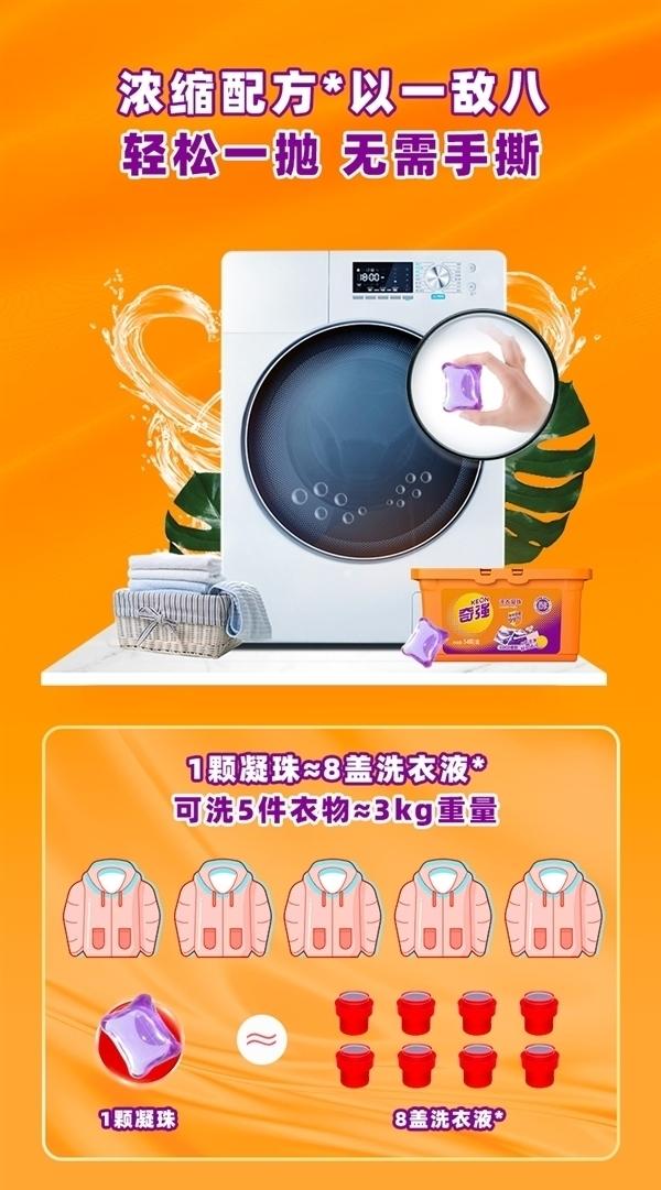 等效8倍洗衣液 一颗洗一桶 奇强洗衣凝珠108颗29.9元