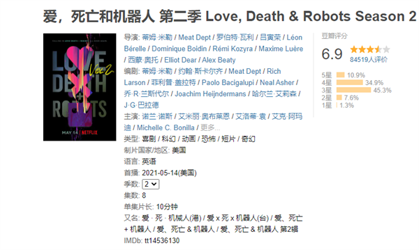 口碑崩了 《爱 死亡和机器人》第二季豆瓣评分跌至6.9