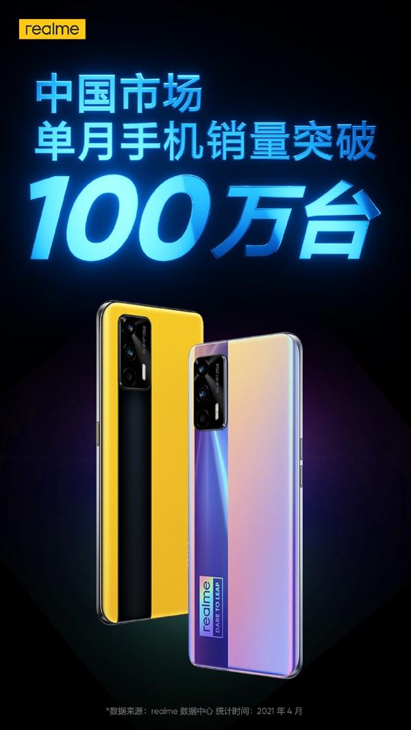 来中国仅2年时间!realme中国市场单月销量突破100万台