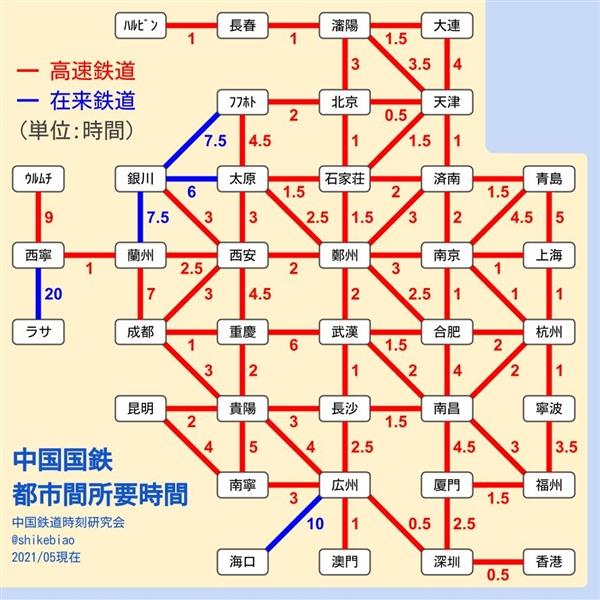 """日本来的""""中国高铁时刻图""""走红 还原八横八纵:网友直呼实用"""