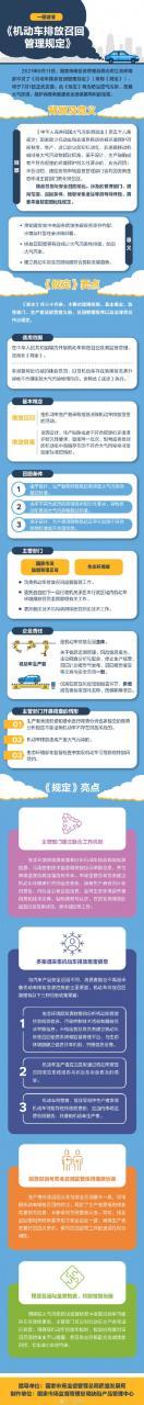 《机动车排放召回管理规定》公布 7月1日起正式施行