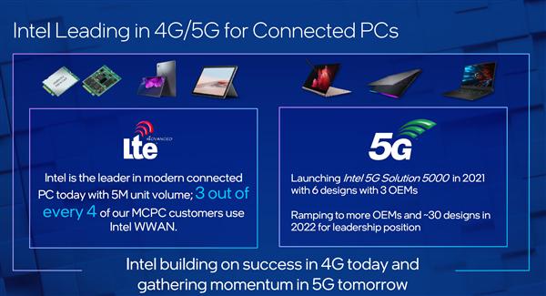 Intel全球首发5G M.2笔记本基带:网速近5倍于4G