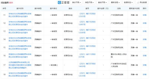 辛巴正式起诉抖音:涉及网络侵权、名誉权纠纷