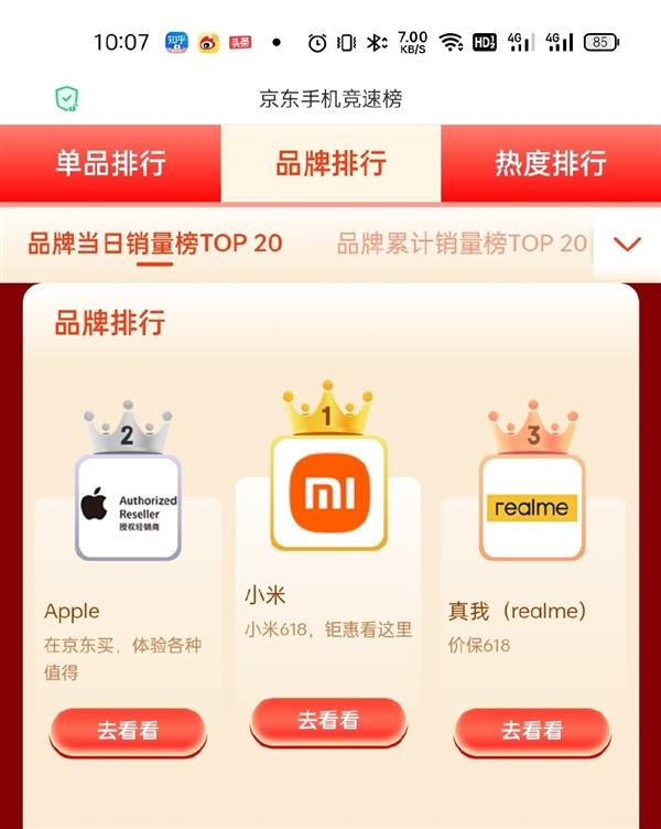 618黑马!realme跻身京东品牌销量榜TOP3:仅次于小米、苹果