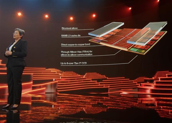 AMD锐龙3D封装集成128MB片外三级缓存:性能大涨15%
