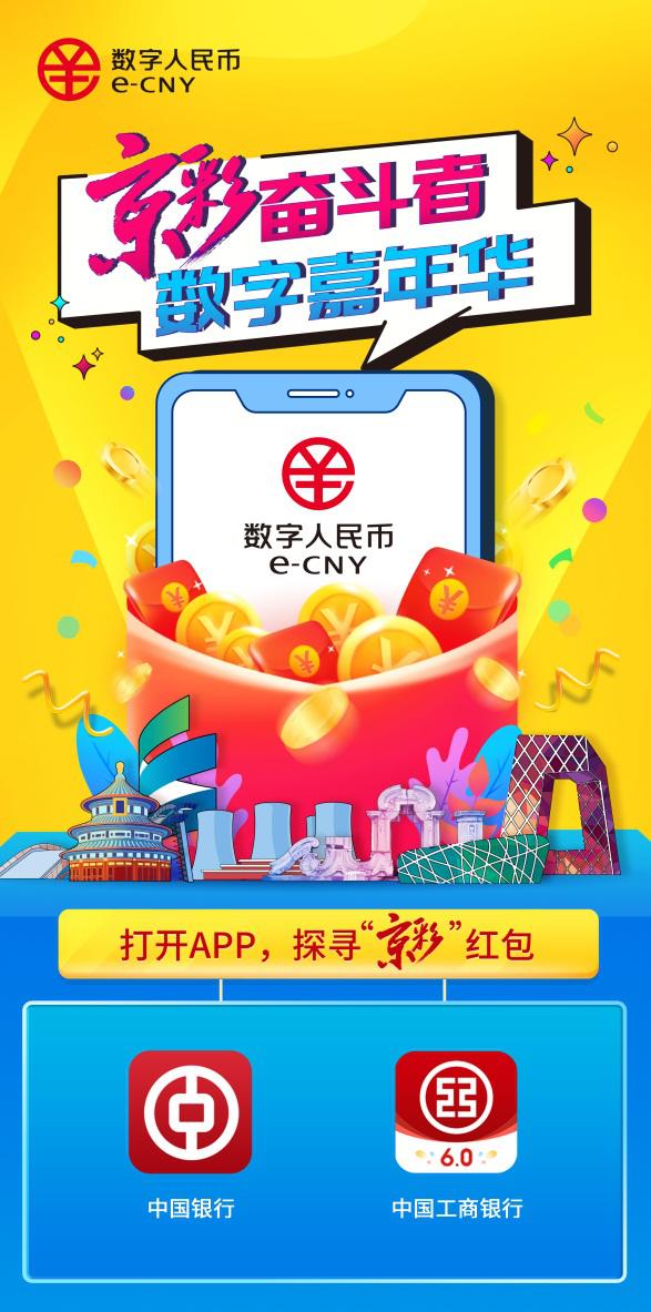 无门槛使用!北京20万份数字人民币红包来了