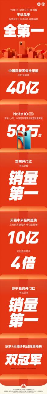 首战告捷!小米中国区新零售全渠道支付金额破40亿