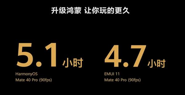 华为HarmonyOS 2对比iOS:更流畅、更省电