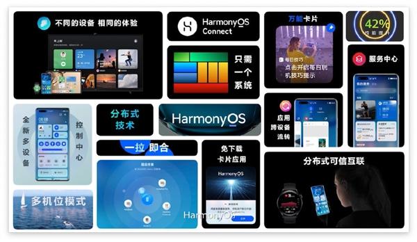 一图看懂华为HarmonyOS系统:性能提升42%、14大功能升级