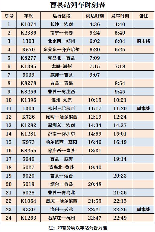 """中国铁路:""""宇宙中心""""曹县要通高铁了 还是两条"""