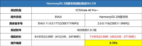 鸿蒙OS不能安装第三方应用?误会