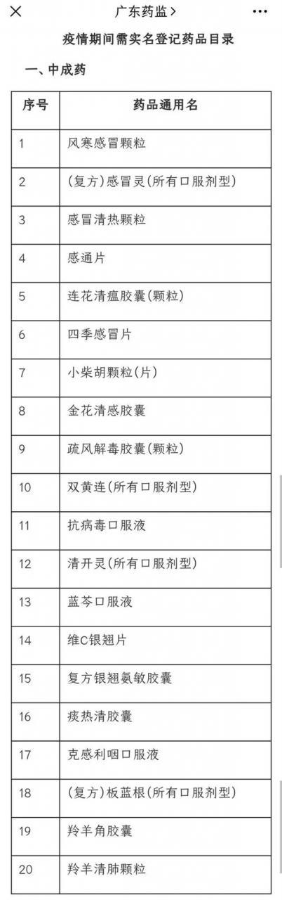 """广东新增本土确诊7例:""""黄码""""人员不准入店买药"""