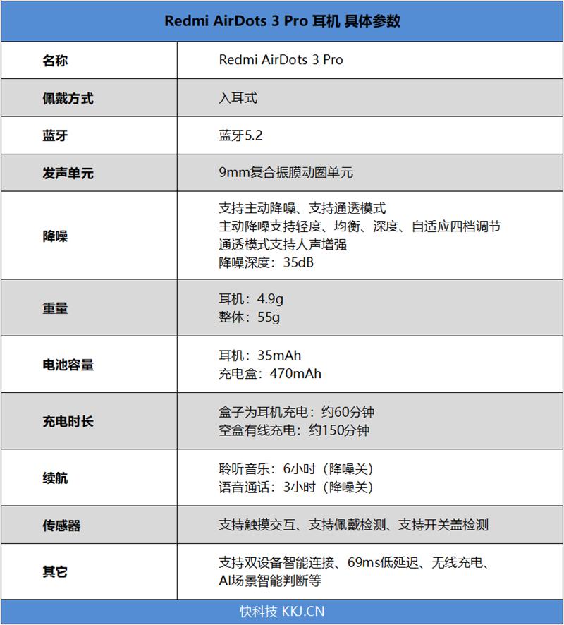 299元击穿底价!Redmi AirDots 3 Pro评测:踏平真无线主动降噪入门门槛