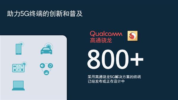 5G发牌两周年!高通安蒙:中国市场每秒出货5部5G手机