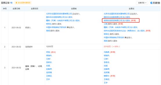华为最新投向光刻机 一图看懂国产产业链名单