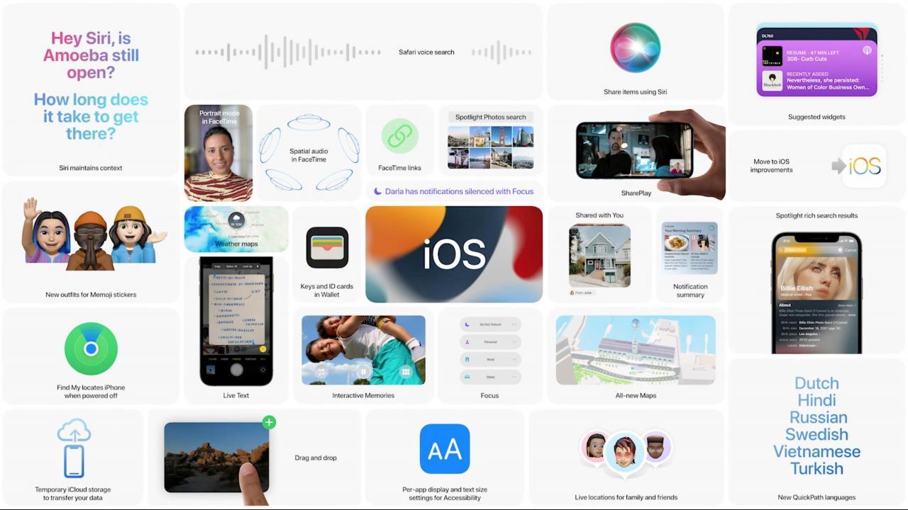 苹果:不会强制用户从iOS 14升级到iOS 15
