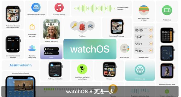 iOS 15巨量更新:苹果这次有鸿蒙内味了