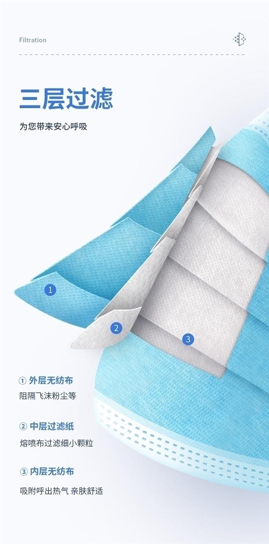 袋鼠医生医用外科口罩灭菌级100只13元:黑、蓝两色