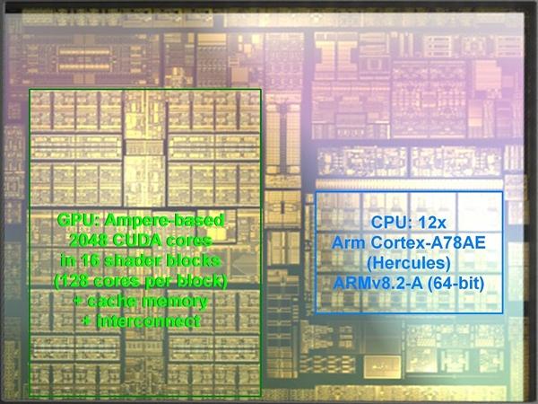 曝Switch Pro搭载NVIDIA Orin芯片:7nm、GPU性能堪比RTX 3050