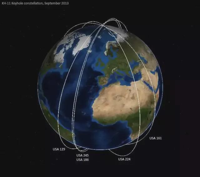 美国发射3颗间谍卫星,监控对手