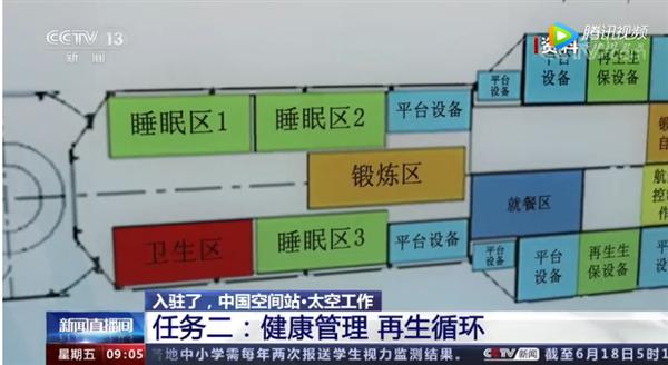 中国空间站操作界面首曝:全都是中文