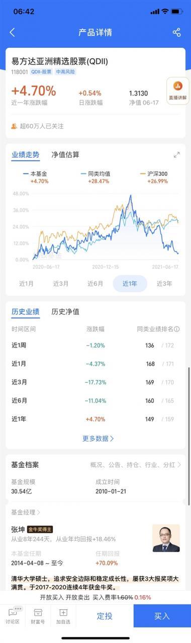 网红基金经理张坤遭遇滑铁卢 居然成了倒数第二